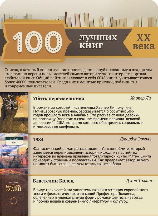 Топ-100 книг ушедшего века (13 картинок)