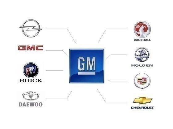 Принадлежность автомобильных марок