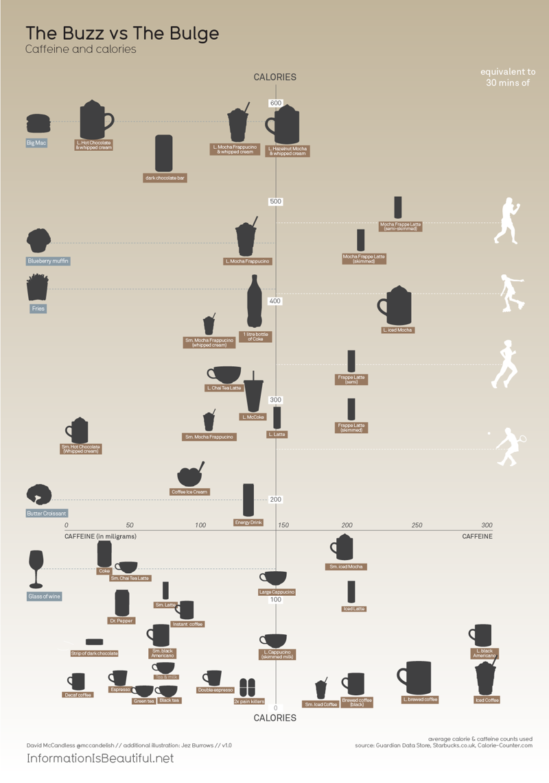 Подборка различных фактов о кофе (14 фото и 4 гифки)