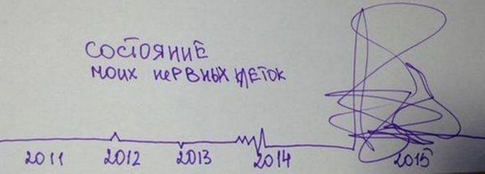 Подборка прикольных картинок 20.03.2015 (92 картинки)