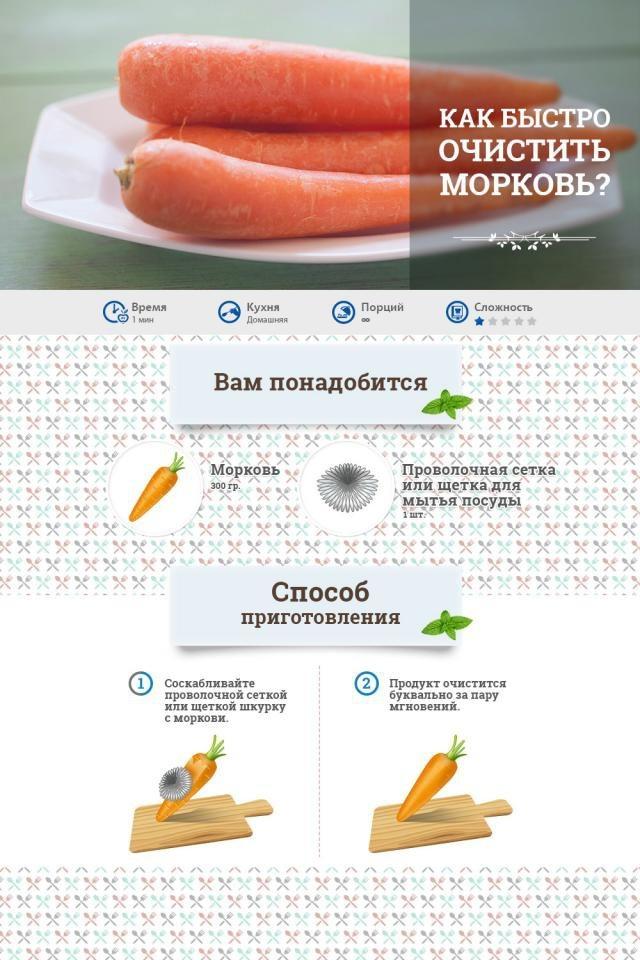 Экономящие время и облегчающие жизнь кухонные лайфхаки (12 фото)