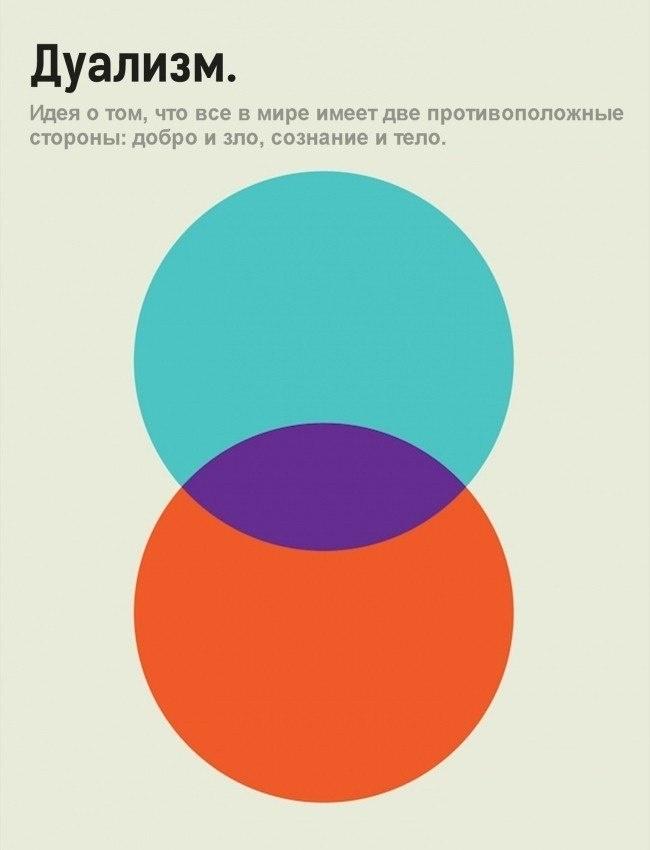 Сущность философских течений в иллюстрациях и нескольких предложениях (10 картинок)