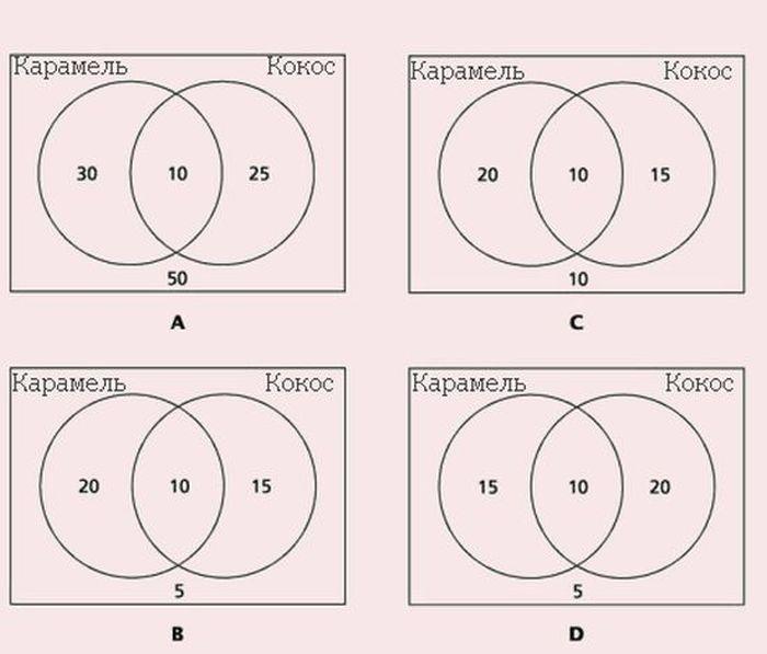 Интересные и нестандартные задачи на смекалку (5 картинок)
