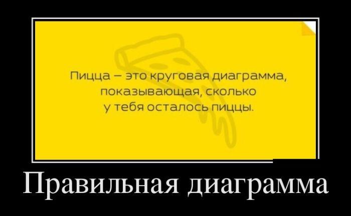 Подборка забавных демотиваторов 29.04.2015 (30 картинок)