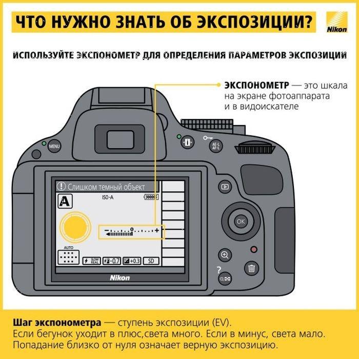 Памятка начинающему фотографу (19 картинок)