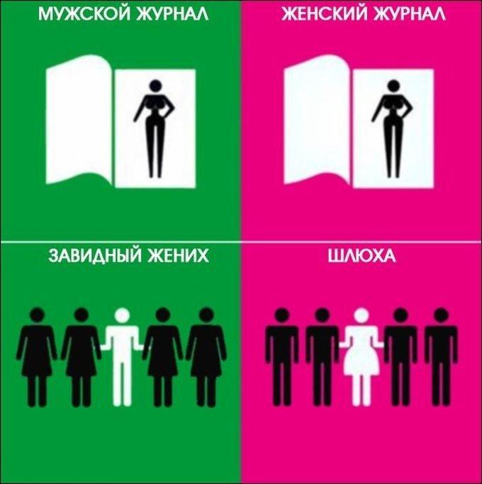 Пост про стереотипы (8 картинок)