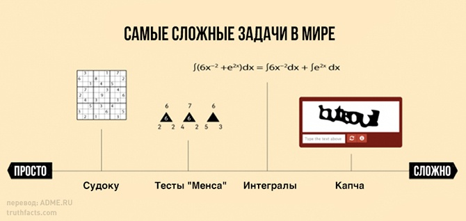 Забавная инфографика от Wumo (20 картинок)