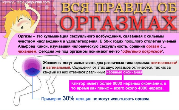 Интересные факты об оргазме