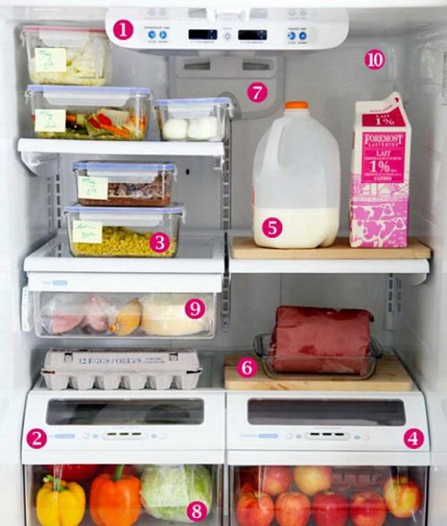 Особенности хранения некоторых продуктов (10 фото)
