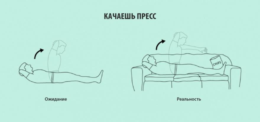 Как наши ожидания расходятся с реальностью (15 картинок)