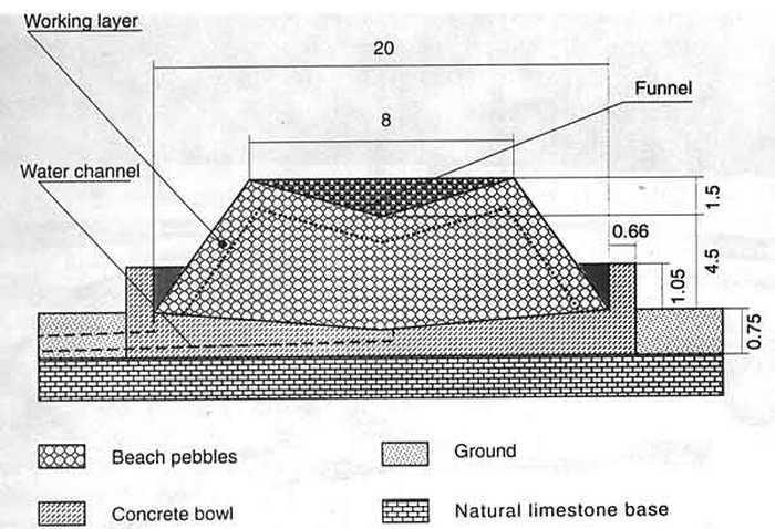 История необычного сооружения - конденсатора Зибольда (9 фото)