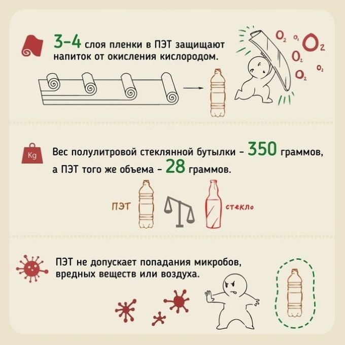 Интересные факты о пластиковой бутылке (4 фото)