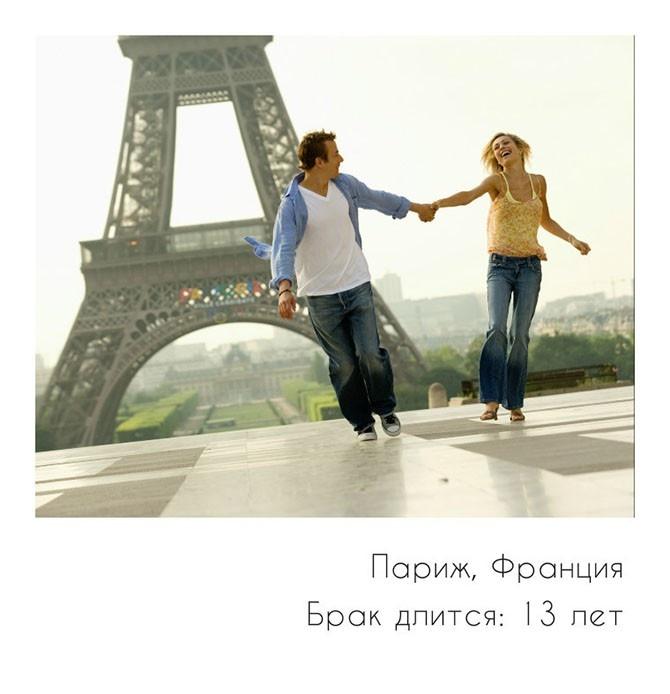 Статистика продолжительности брака в разных странах (10 фото)