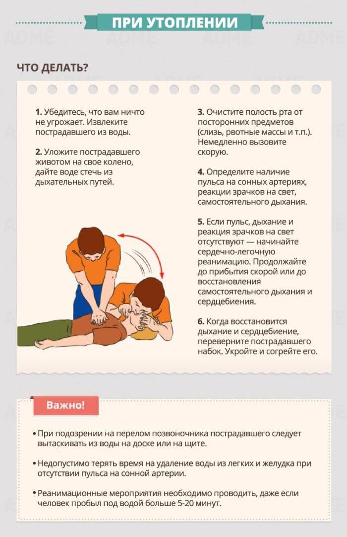Рекомендации по оказанию первой медицинской помощи (21 картинка)