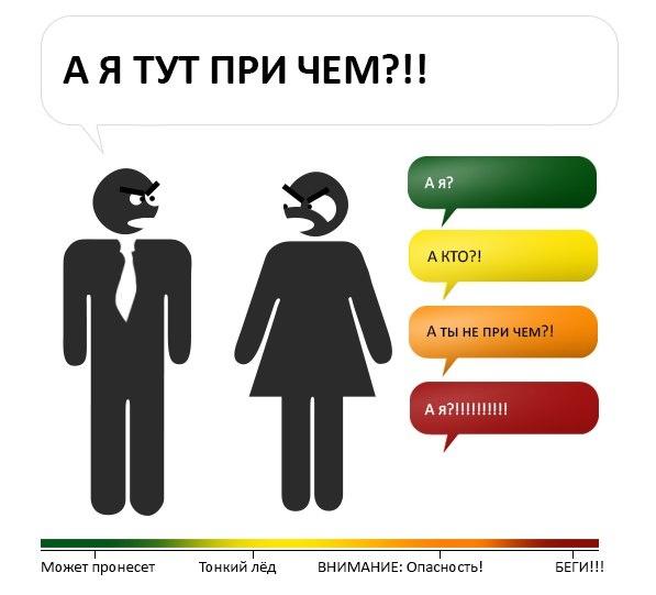 Отношения между мужем и женой в картинках