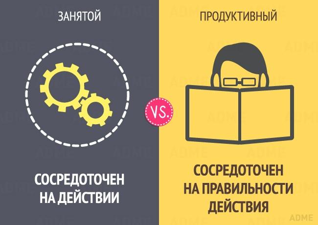 Что значит быть продуктивным?