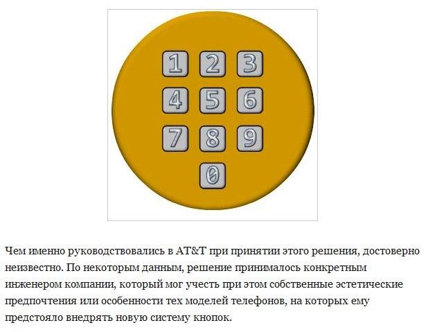 Как появилась схема расположения кнопок на телефоне (6 фото)