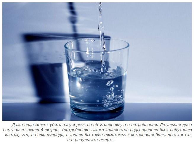 Различные вещества, которые в определенном количестве будут для нас смертельны (9 фото)