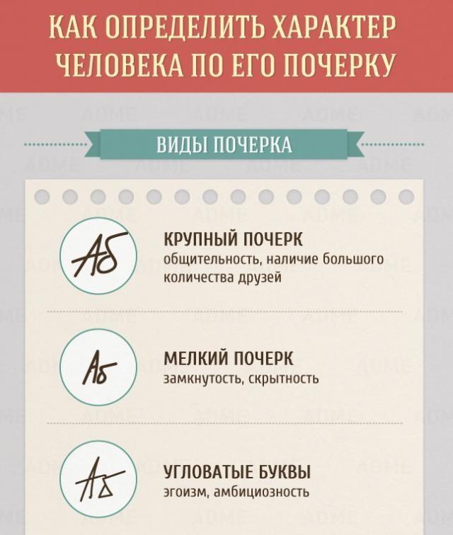 Характер человека по его почерку (2 картинки)