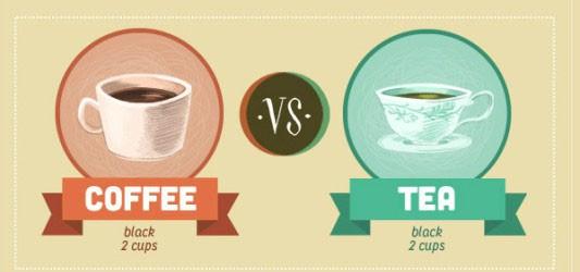 Cравнения кофе и чая по девяти параметрам