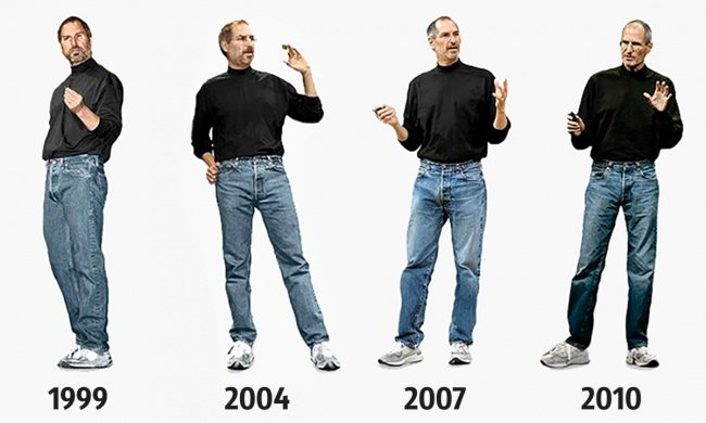 Почему успешные люди носят одно и то же каждый день?