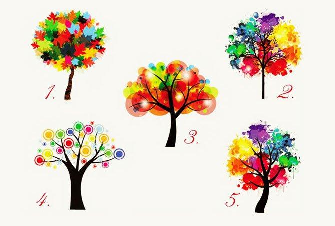 Выберете дерево и узнайте интересные подробности о себе