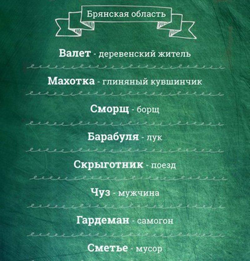 """Переводы слов """"с русского на русский"""""""