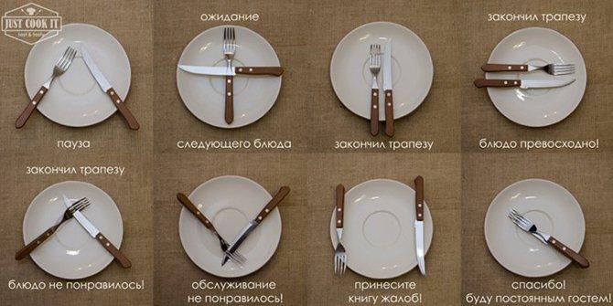 Правила ресторанного этикета