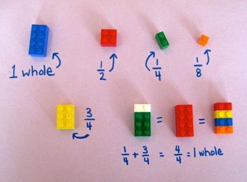 Использование конструктора LEGO не по назначению