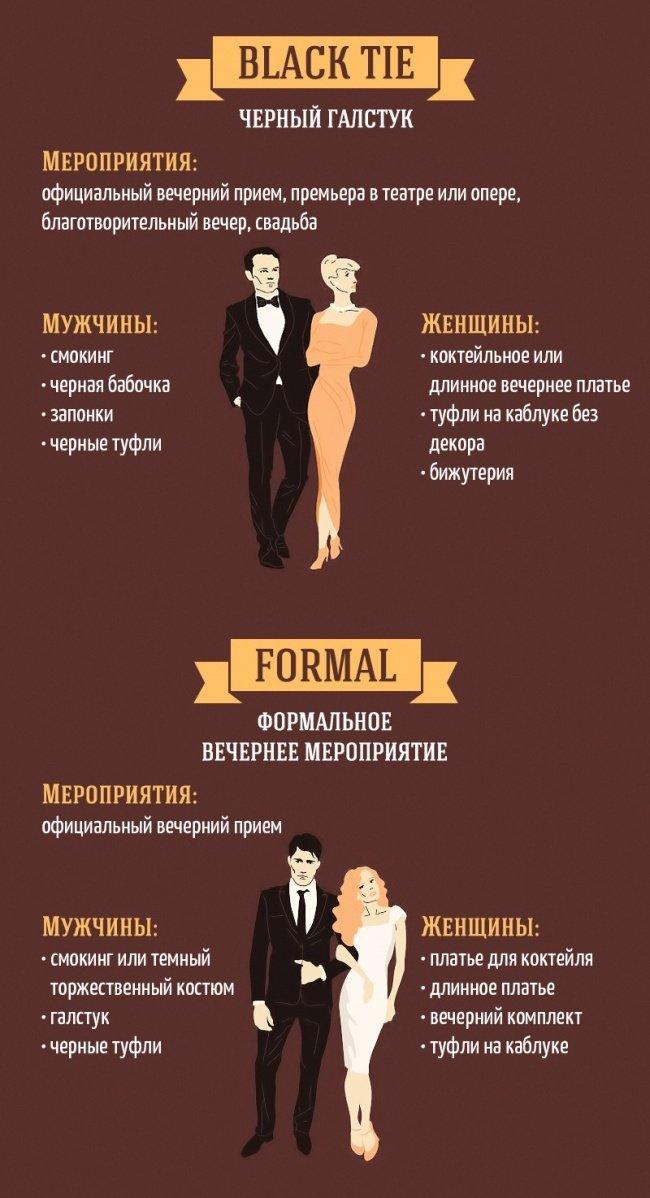 Правила дресс-кода