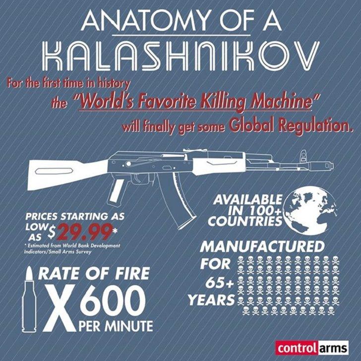 Русские слова, которые знают во всем мире