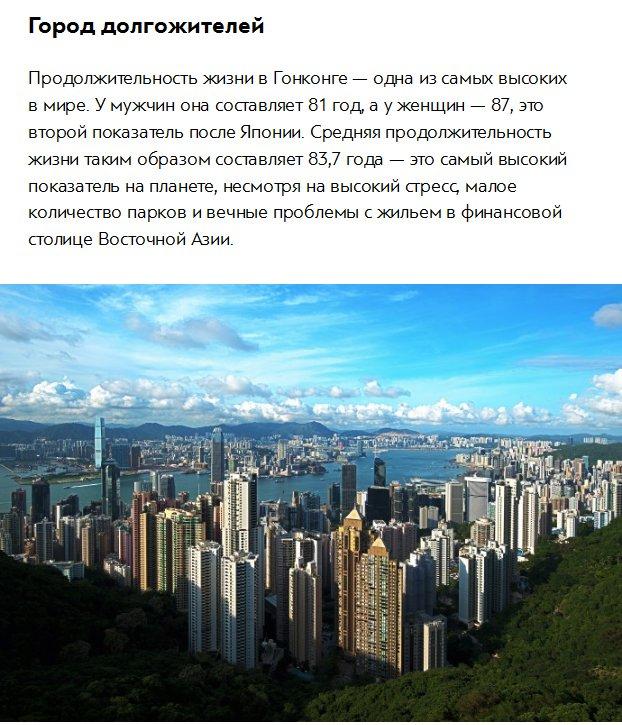 Интересные факты о Гонконге (7 фото)