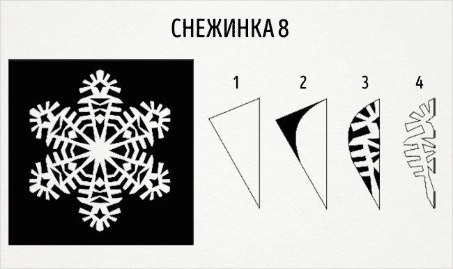Интересные схемы снежинок из бумаги