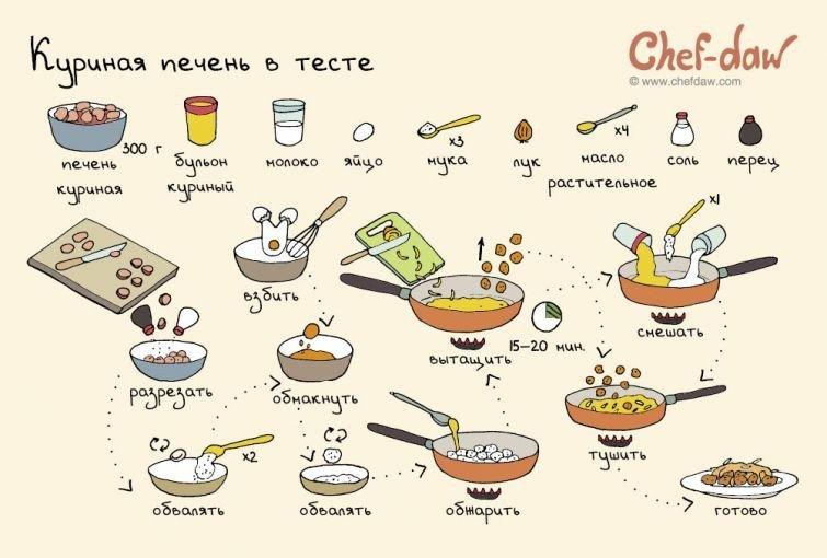Интересные рецепты для новогоднего стола (19 фото)