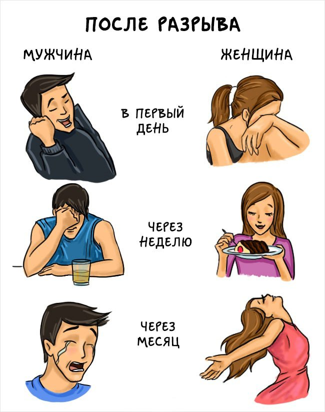 Веселые картинки о разнице между мужчиной и женщиной (14 картинок)