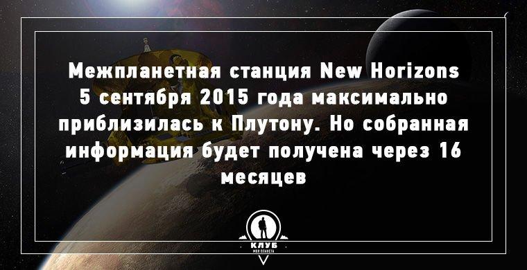Важные научные события 2015 года