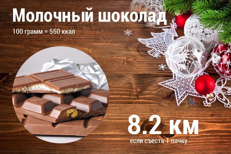 Новогодние блюда в километрах