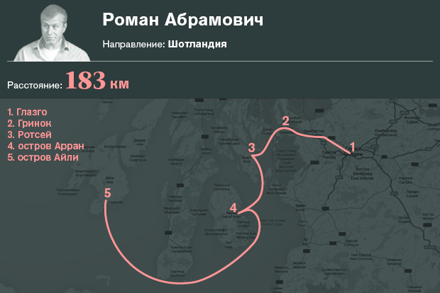 Куда и как путешествовали миллиардеры в 2015 году