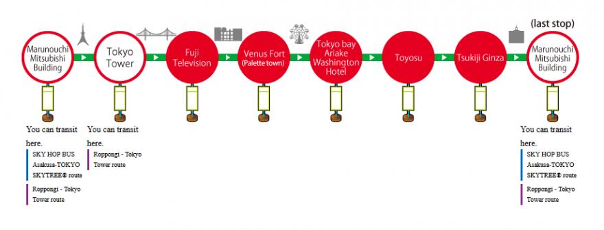 Учимся ориентироваться в Токио за 48 часов