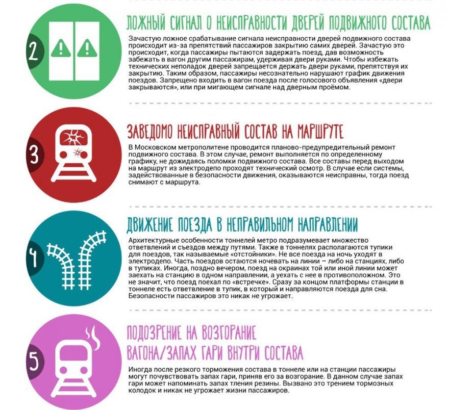 Популярные заблуждения о метро