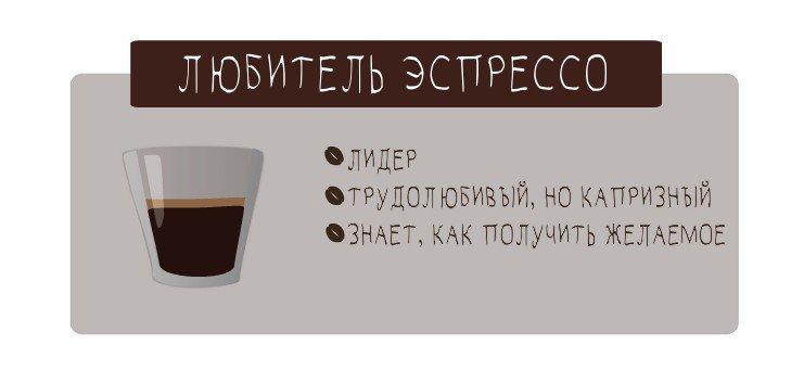 Что расскажет о вас кофе?