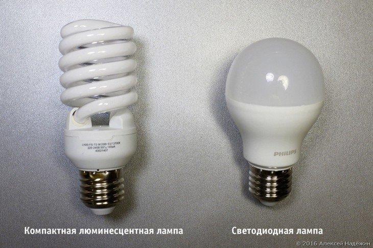 Как устроены светодиодные лампы, как они работают и как их выбирать