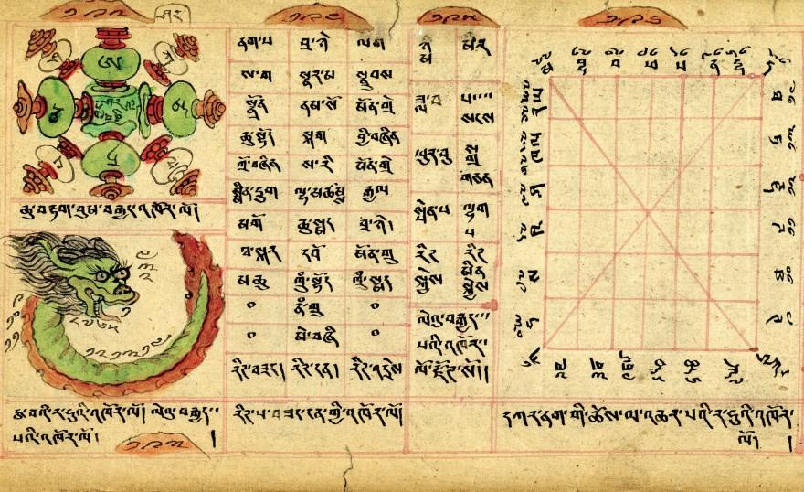 30 фактов о санскрите