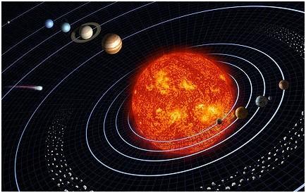 Венера — планета Любви