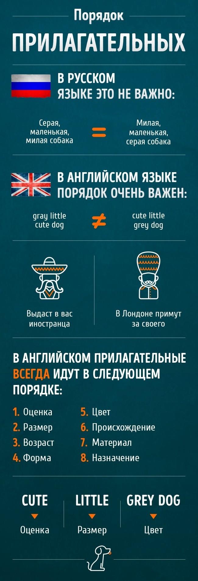 Один нюанс в английском языке приблизит вашу речь к тому, как говорят носители