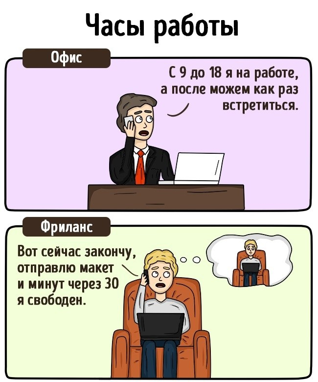 15 метких комиксов о том, как живут фрилансеры и офисные работники