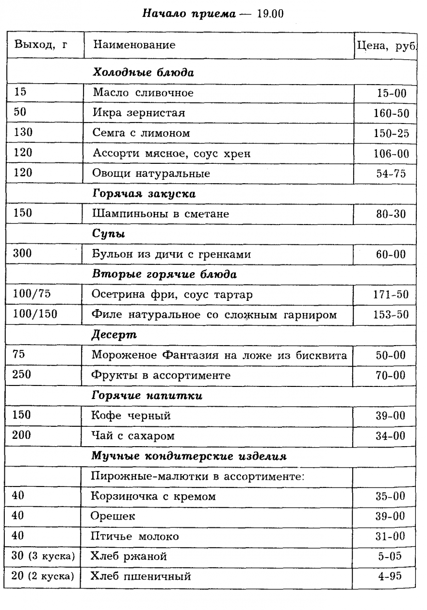 Таблицы для расчета каллорийности