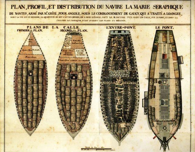 Как перевозили африканских рабов (7 фото)