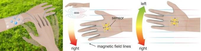 Электронная кожа сделает ненужными VR-контроллеры и перчатки (3 фото + видео)