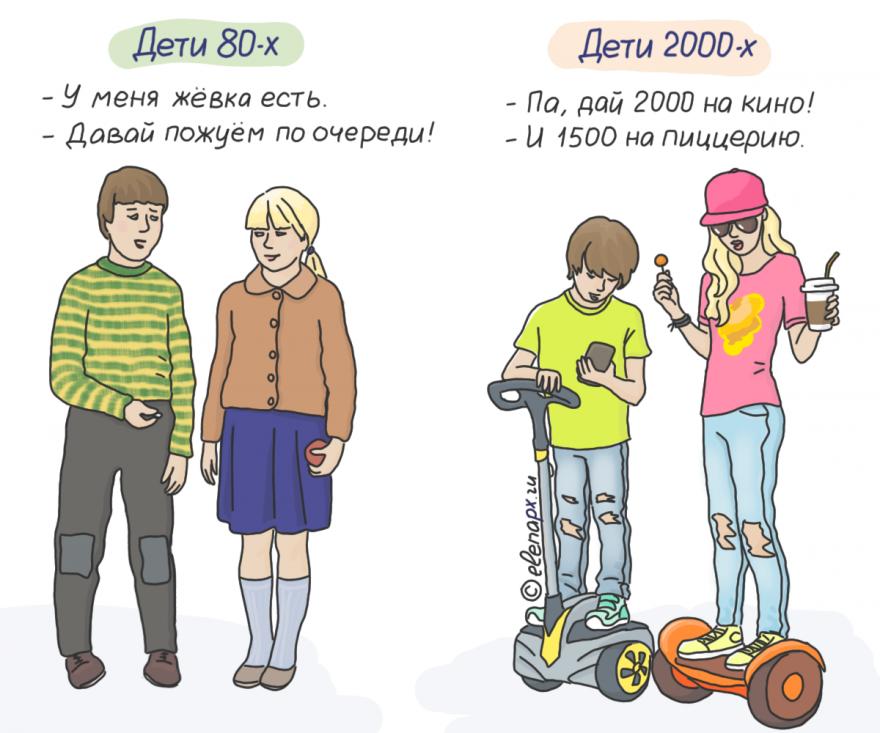 Тогда и сейчас: рисунки о том, как изменилась наша жизнь (6 фото)